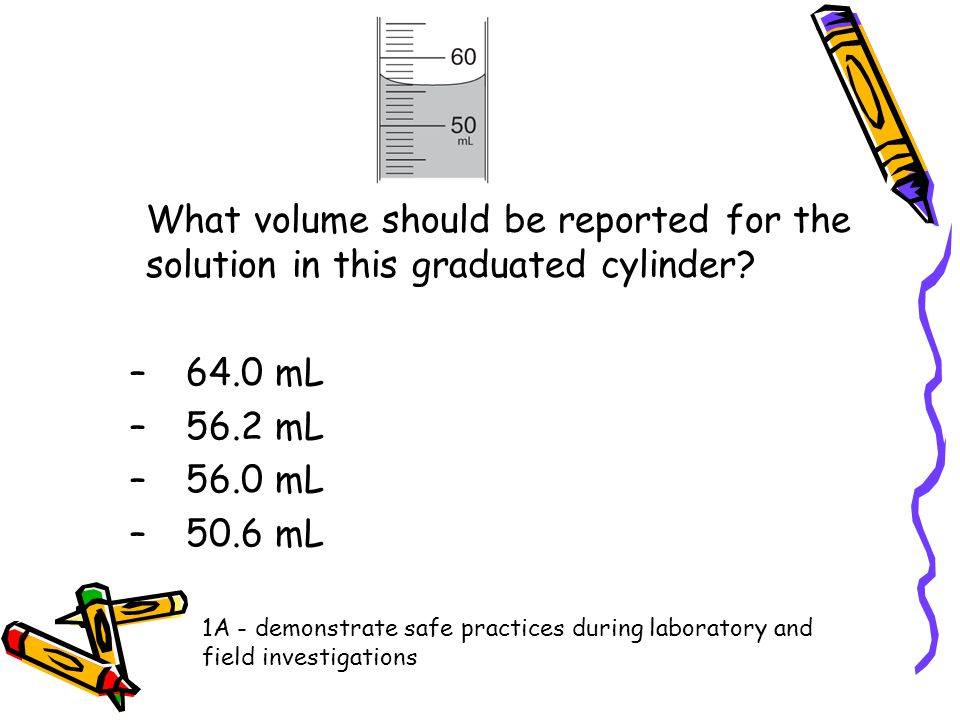 What volume should be reported for the solution in this graduated cylinder? –64.0 mL –56.2 mL –56.0 mL –50.6 mL 1A - demonstrate safe practices during