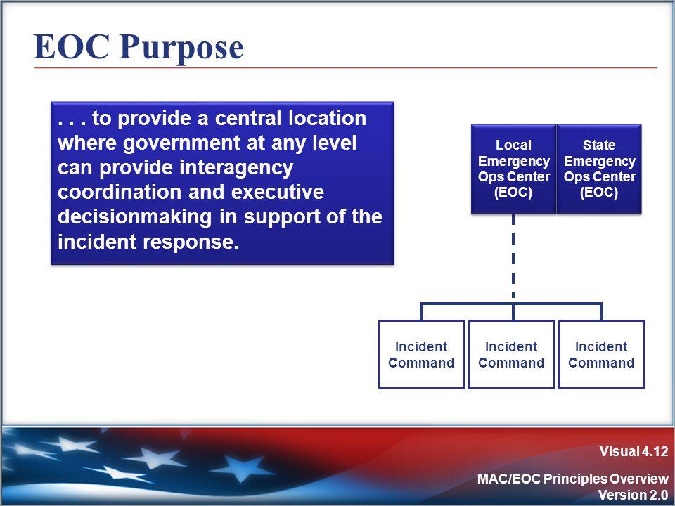 Visual 4.12 MAC/EOC Principles Overview Version 2.0 EOC Purpose...