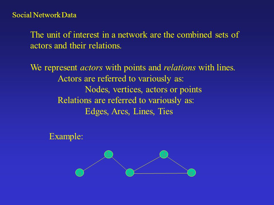 The unit of interest in a network are the combined sets of actors and their relations. We represent actors with points and relations with lines. Actor