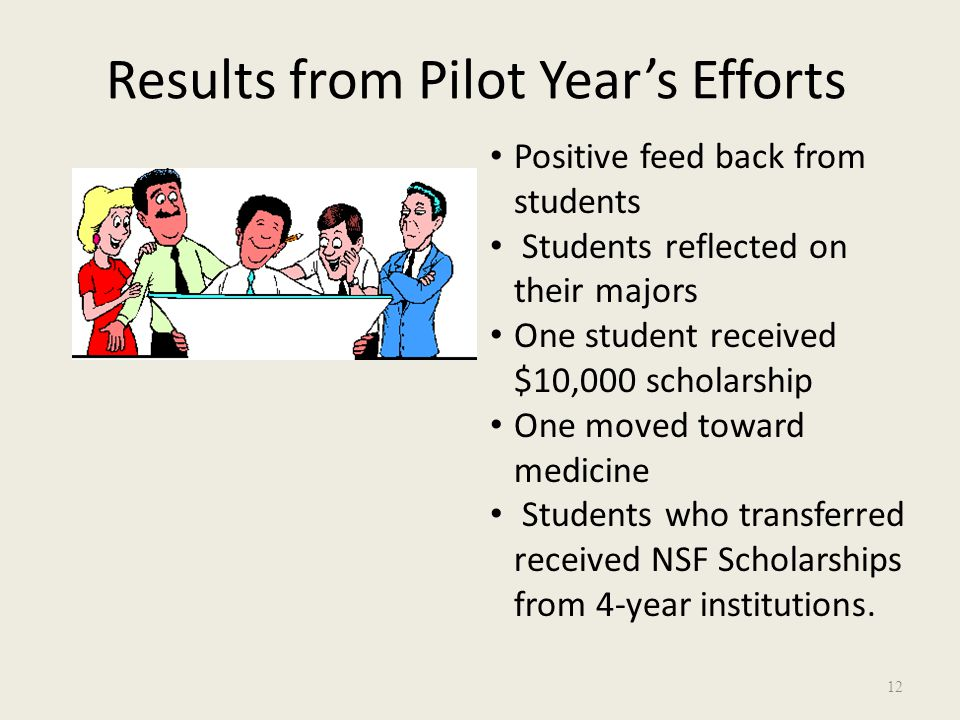 Results from Pilot Year's Efforts Positive feed back from students Students reflected on their majors One student received $10,000 scholarship One moved toward medicine Students who transferred received NSF Scholarships from 4-year institutions.