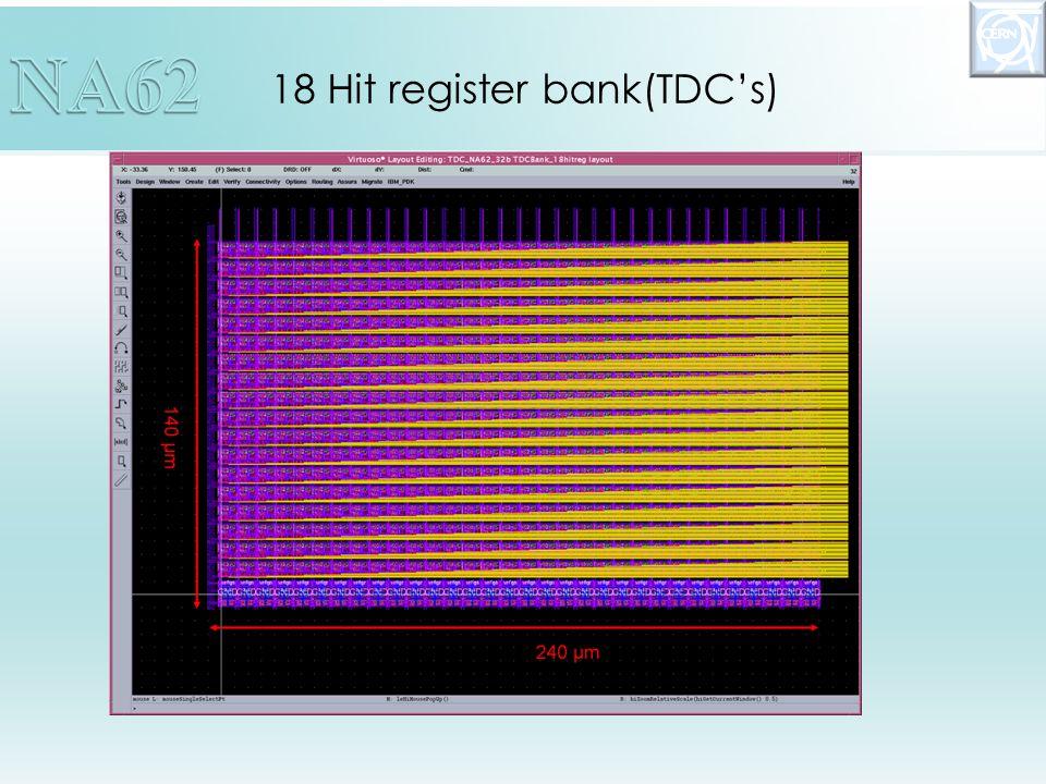 18 Hit register bank(TDC's)
