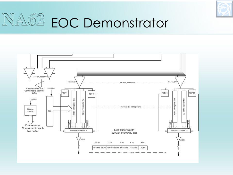 EOC Demonstrator