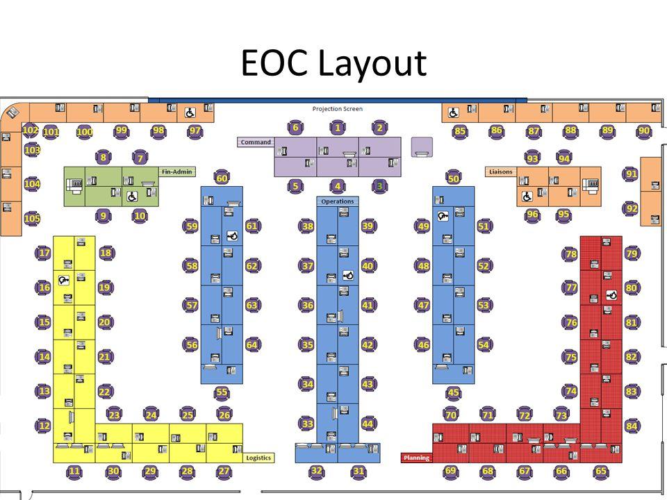 EOC Layout
