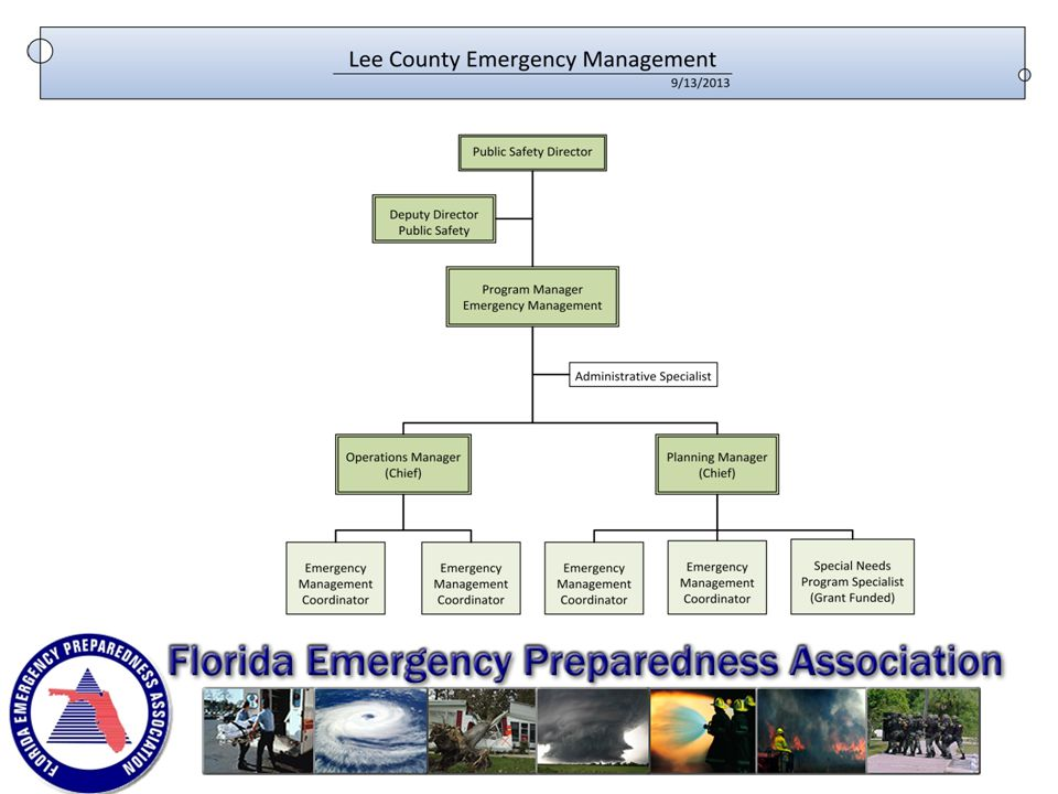 Declaration/EOC Activation State of Local Emergency – Recommended by Emergency Management, approved by BOCC – Duration of 7 days; may extend EOC Activation – Determined by EM Director and County Manager – Action Levels 3 (Normal); 2 (Partial); 1 (Full)