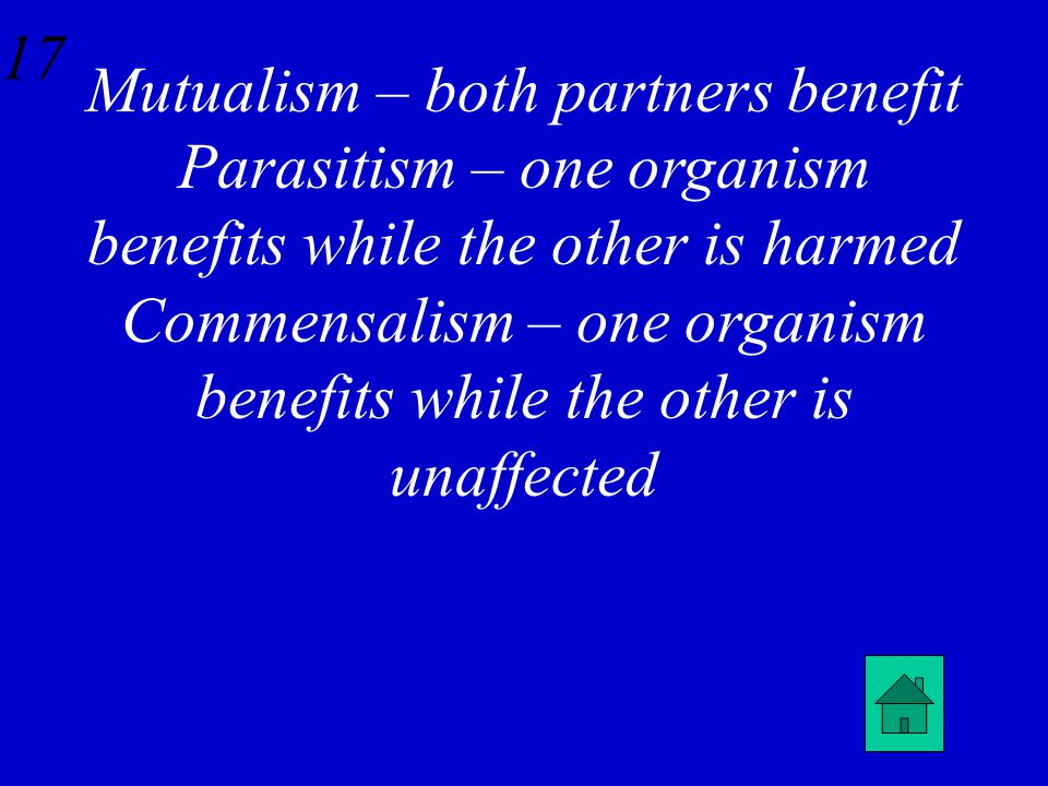 16 Differentiate between the following types of symbiosis: Mutualism Parasitism Commensalism