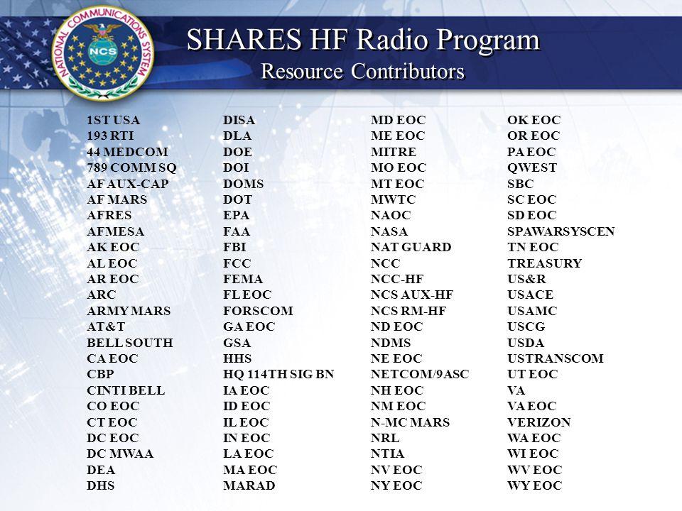 SHARES HF Radio Program Resource Contributors 1ST USA 193 RTI 44 MEDCOM 789 COMM SQ AF AUX-CAP AF MARS AFRES AFMESA AK EOC AL EOC AR EOC ARC ARMY MARS AT&T BELL SOUTH CA EOC CBP CINTI BELL CO EOC CT EOC DC EOC DC MWAA DEA DHS DISA DLA DOE DOI DOMS DOT EPA FAA FBI FCC FEMA FL EOC FORSCOM GA EOC GSA HHS HQ 114TH SIG BN IA EOC ID EOC IL EOC IN EOC LA EOC MA EOC MARAD MD EOC ME EOC MITRE MO EOC MT EOC MWTC NAOC NASA NAT GUARD NCC NCC-HF NCS AUX-HF NCS RM-HF ND EOC NDMS NE EOC NETCOM/9ASC NH EOC NM EOC N-MC MARS NRL NTIA NV EOC NY EOC OK EOC OR EOC PA EOC QWEST SBC SC EOC SD EOC SPAWARSYSCEN TN EOC TREASURY US&R USACE USAMC USCG USDA USTRANSCOM UT EOC VA VA EOC VERIZON WA EOC WI EOC WV EOC WY EOC