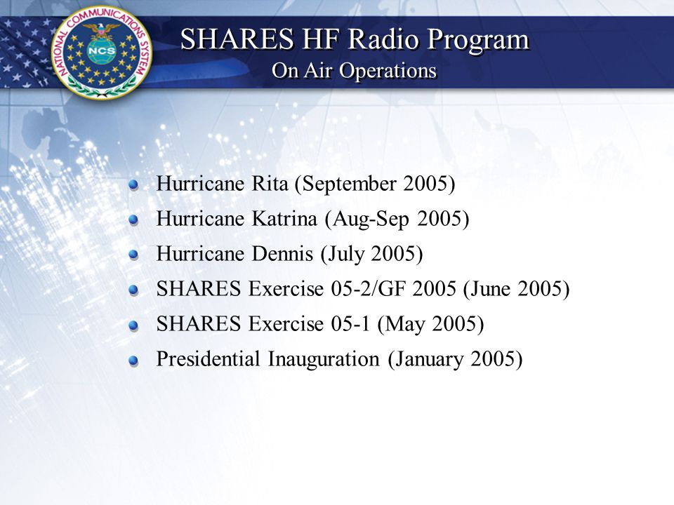 SHARES On Air Operations September 2004 – September 2005 Result Operational concept change to regional activations.
