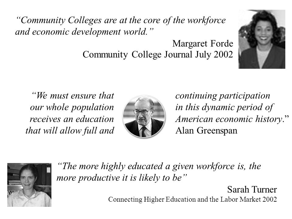 We must ensure that our whole population receives an education that will allow full and Community Colleges are at the core of the workforce and economic development world. Margaret Forde Community College Journal July 2002 The more highly educated a given workforce is, the more productive it is likely to be Sarah Turner Connecting Higher Education and the Labor Market 2002 continuing participation in this dynamic period of American economic history. Alan Greenspan