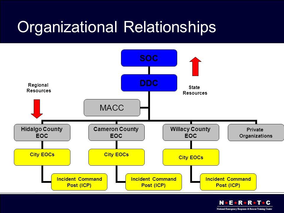 N  E  R  R  T  C National Emergency Response & Rescue Training Center Organizational Relationships SOC DDC Hidalgo County EOC City EOCs Incident