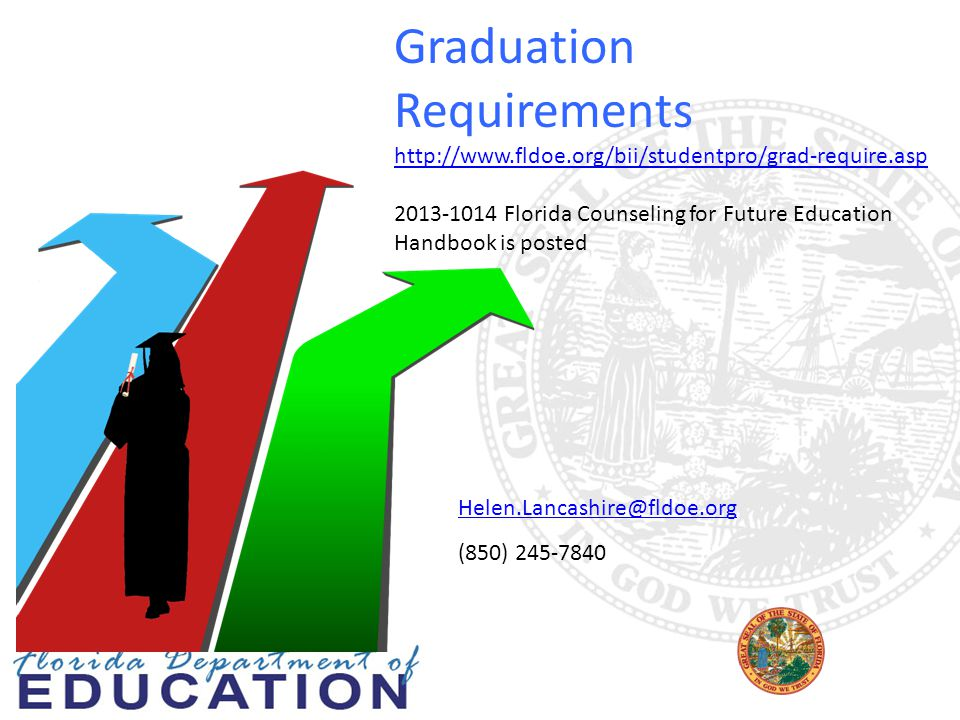 Helen.Lancashire@fldoe.org (850) 245-7840 Graduation Requirements http://www.fldoe.org/bii/studentpro/grad-require.asp 2013-1014 Florida Counseling for Future Education Handbook is posted