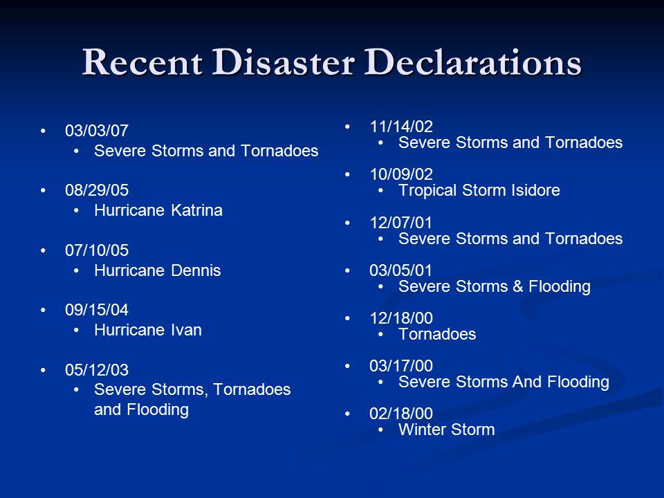 Recent Disaster Declarations 03/03/07 Severe Storms and Tornadoes 08/29/05 Hurricane Katrina 07/10/05 Hurricane Dennis 09/15/04 Hurricane Ivan 05/12/0