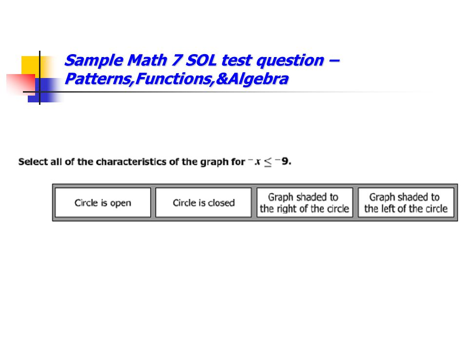 Sample Math 7 SOL test question – Patterns,Functions,&Algebra