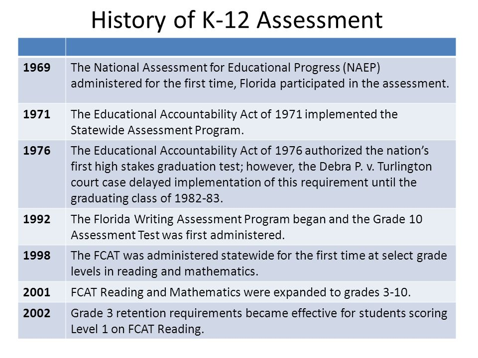 1969The National Assessment for Educational Progress (NAEP) administered for the first time, Florida participated in the assessment. 1971The Education
