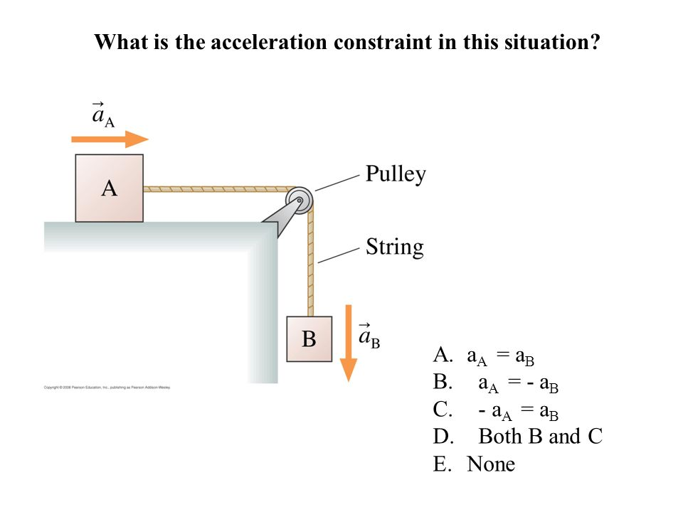 What is the acceleration constraint in this situation.