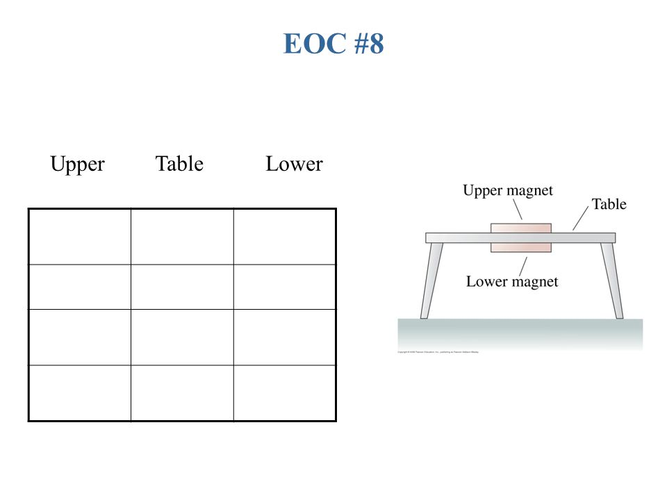 EOC #8 Upper Table Lower