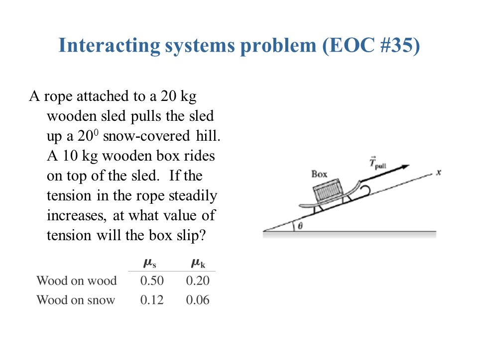 Interacting systems problem (EOC #35) A rope attached to a 20 kg wooden sled pulls the sled up a 20 0 snow-covered hill.