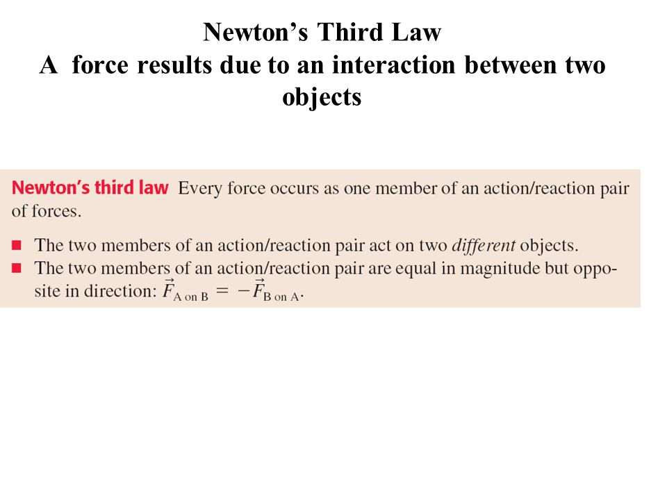 Newton's Third Law A force results due to an interaction between two objects