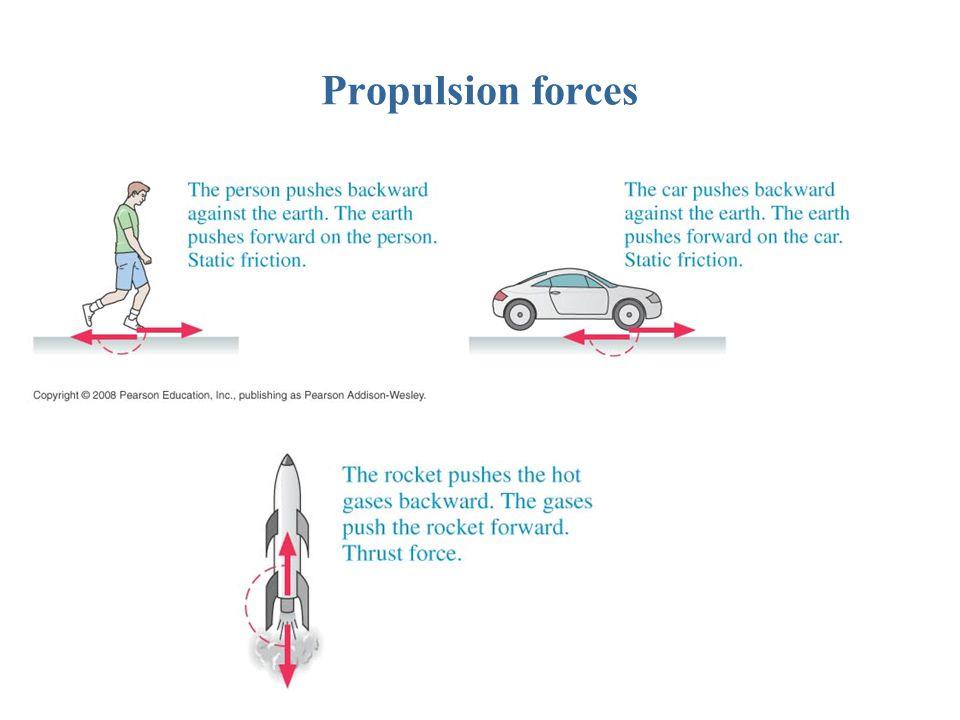 Propulsion forces