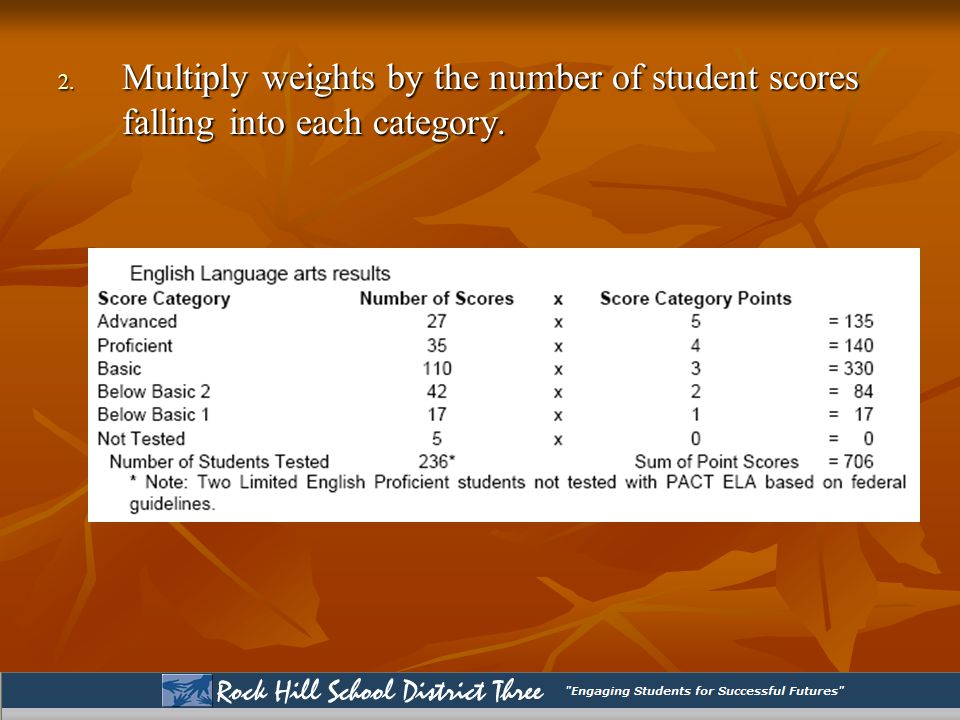 2. Multiply weights by the number of student scores falling into each category.
