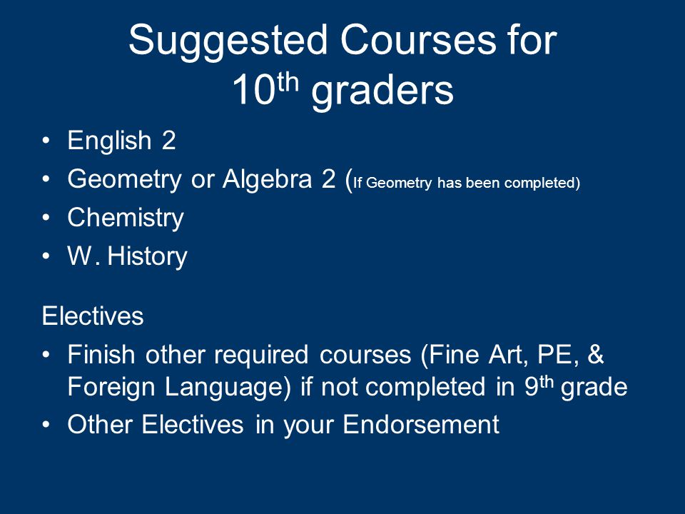 Suggested Courses for 10 th graders English 2 Geometry or Algebra 2 ( If Geometry has been completed) Chemistry W. History Electives Finish other requ