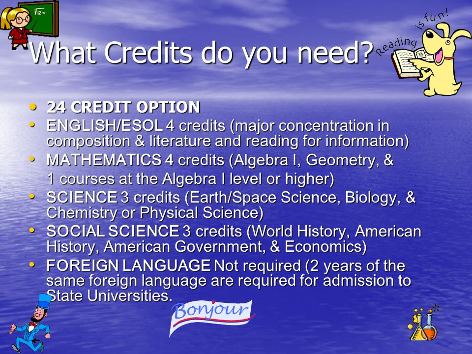 What Credits do you need? 24 CREDIT OPTION 24 CREDIT OPTION ENGLISH/ESOL 4 credits (major concentration in composition & literature and reading for in