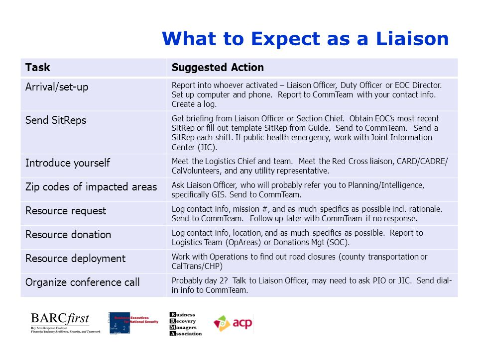 What to Expect as a Liaison TaskSuggested Action Arrival/set-up Report into whoever activated – Liaison Officer, Duty Officer or EOC Director.