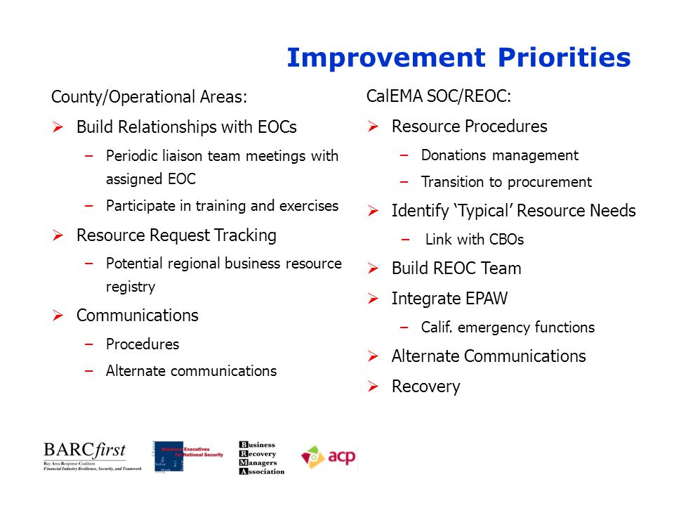Improvement Priorities County/Operational Areas:  Build Relationships with EOCs –Periodic liaison team meetings with assigned EOC –Participate in training and exercises  Resource Request Tracking –Potential regional business resource registry  Communications –Procedures –Alternate communications CalEMA SOC/REOC:  Resource Procedures –Donations management –Transition to procurement  Identify 'Typical' Resource Needs −Link with CBOs  Build REOC Team  Integrate EPAW –Calif.