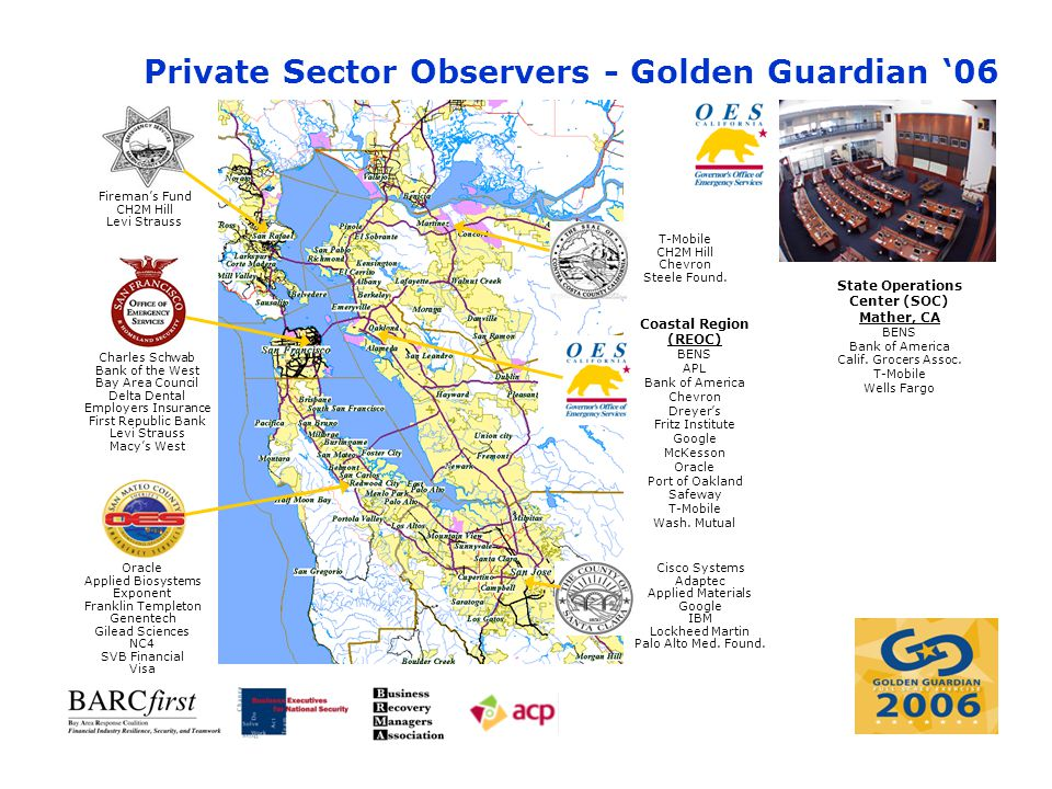 Golden Guardian Observations  How Does the Private Sector Plug In .