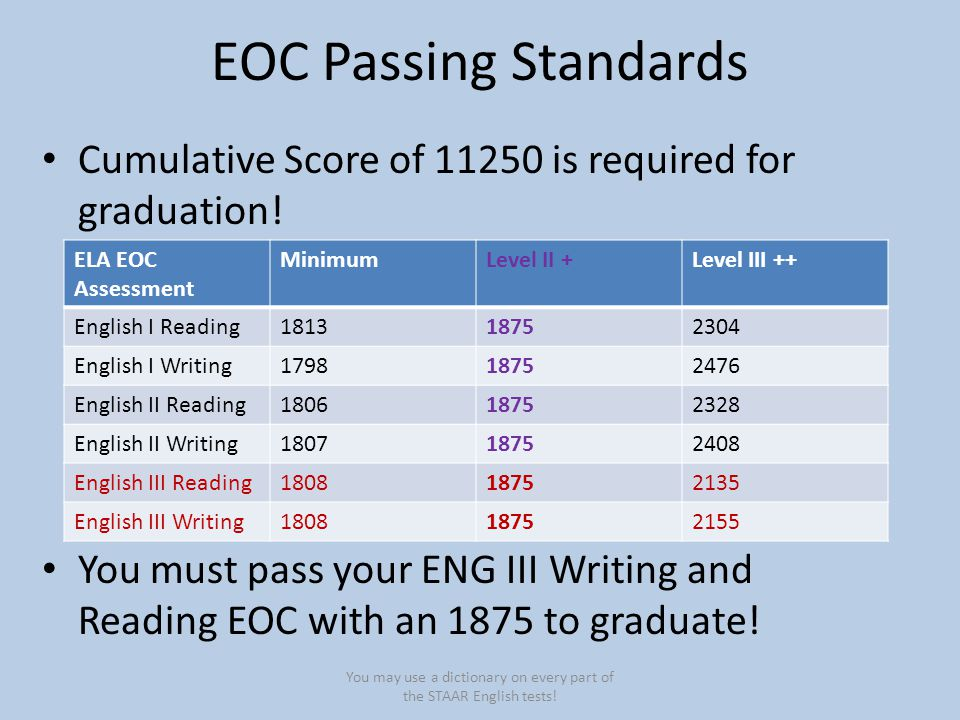 EOC Passing Standards Cumulative Score of 11250 is required for graduation! You must pass your ENG III Writing and Reading EOC with an 1875 to graduat