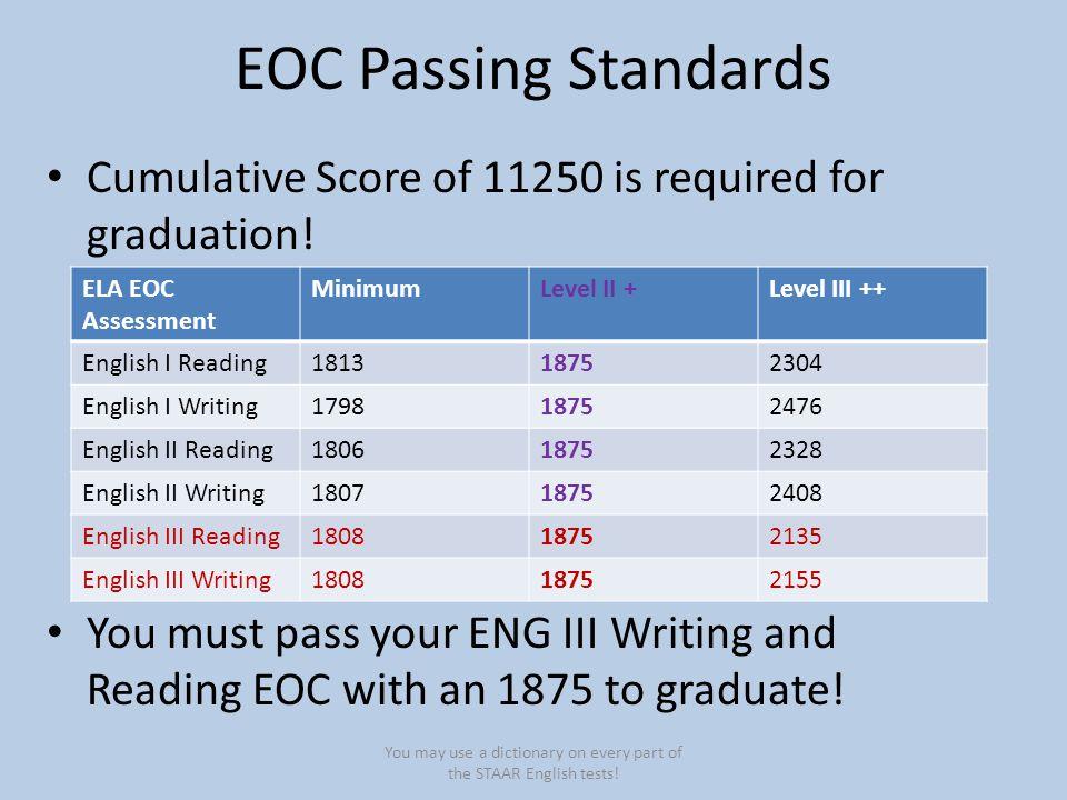 English Writing Test: Monday, April 1 Part I: Revising and Editing: Revising and editing count as 48% of the total writing test score.