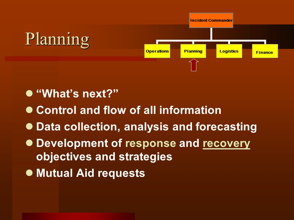 Planning What's next? Control and flow of all information Data collection, analysis and forecasting Development of response and recovery objectives and strategies Mutual Aid requests