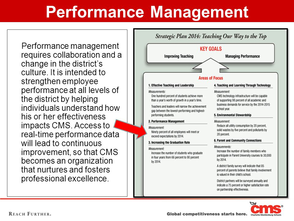 Performance Management Performance management requires collaboration and a change in the district's culture.