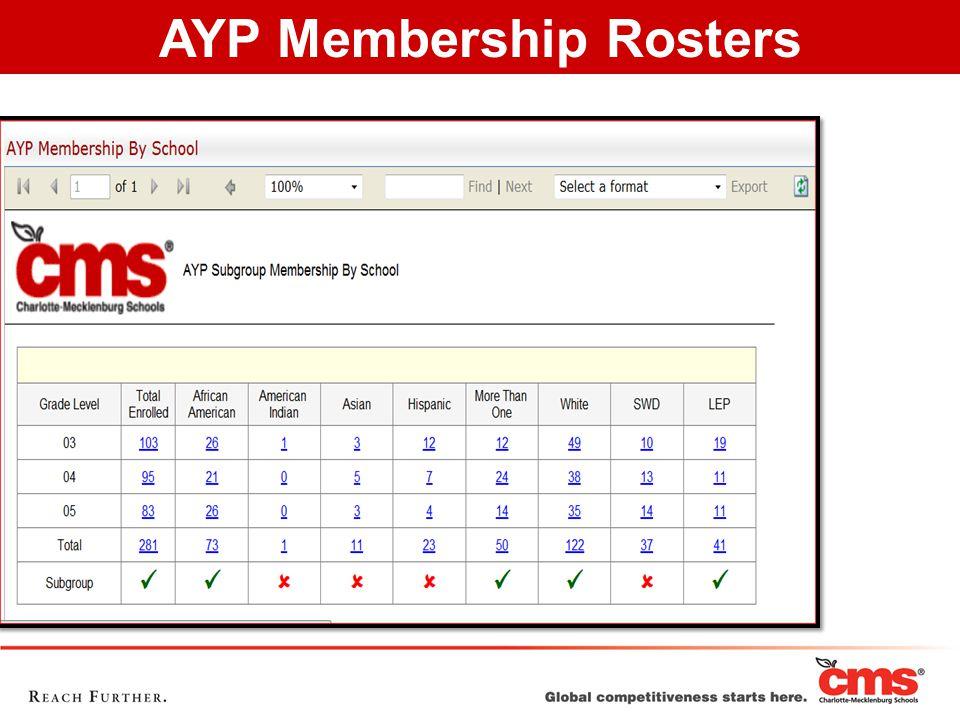 AYP Membership Rosters