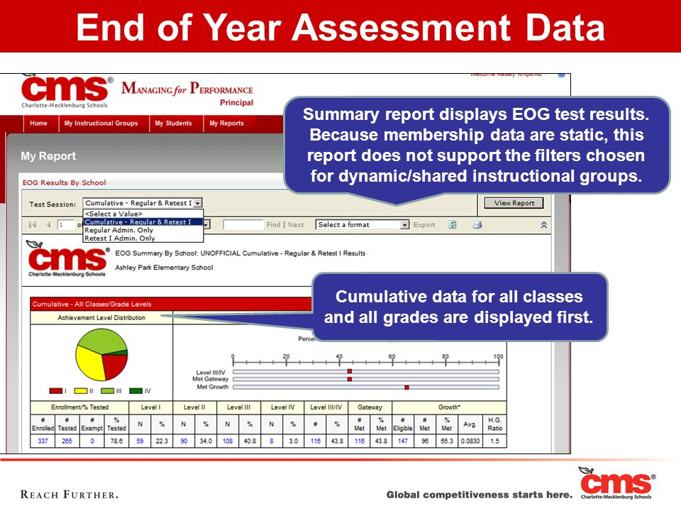 Summary report displays EOG test results.