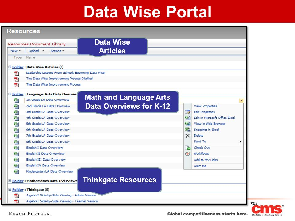Data Wise Articles Math and Language Arts Data Overviews for K-12 Thinkgate Resources Data Wise Portal