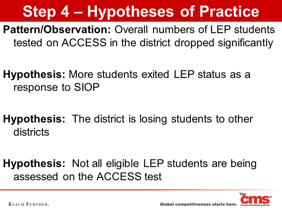 Pattern/Observation: Overall numbers of LEP students tested on ACCESS in the district dropped significantly Hypothesis: More students exited LEP status as a response to SIOP Hypothesis: The district is losing students to other districts Hypothesis: Not all eligible LEP students are being assessed on the ACCESS test Step 4 – Hypotheses of Practice