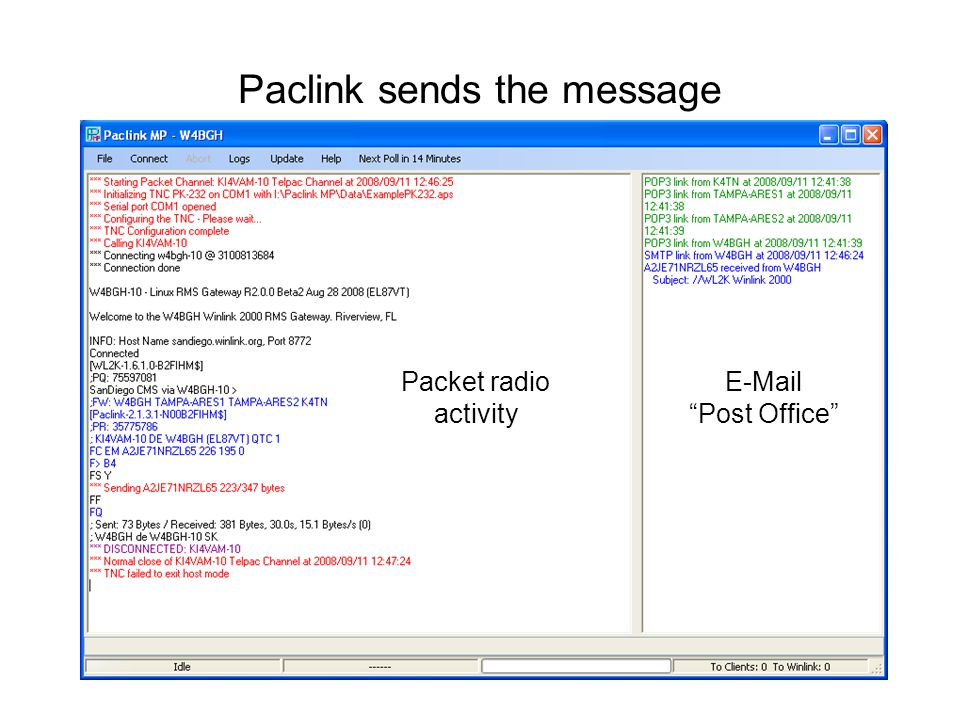 Paclink sends the message E-Mail Post Office Packet radio activity