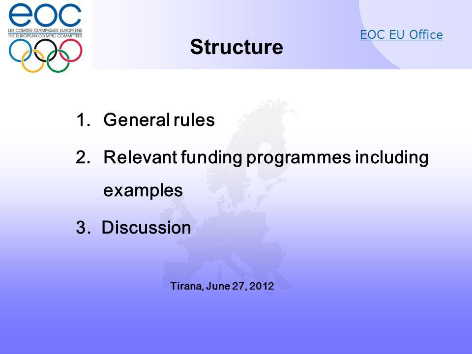 EOC EU Office EU funding 2007-2013 27 MS € 975 billion 80%