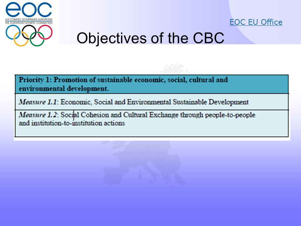 EOC EU Office Objectives of the CBC