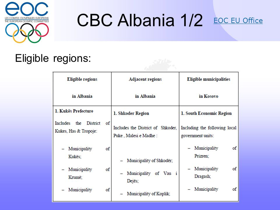 EOC EU Office CBC Albania 1/2 Eligible regions: