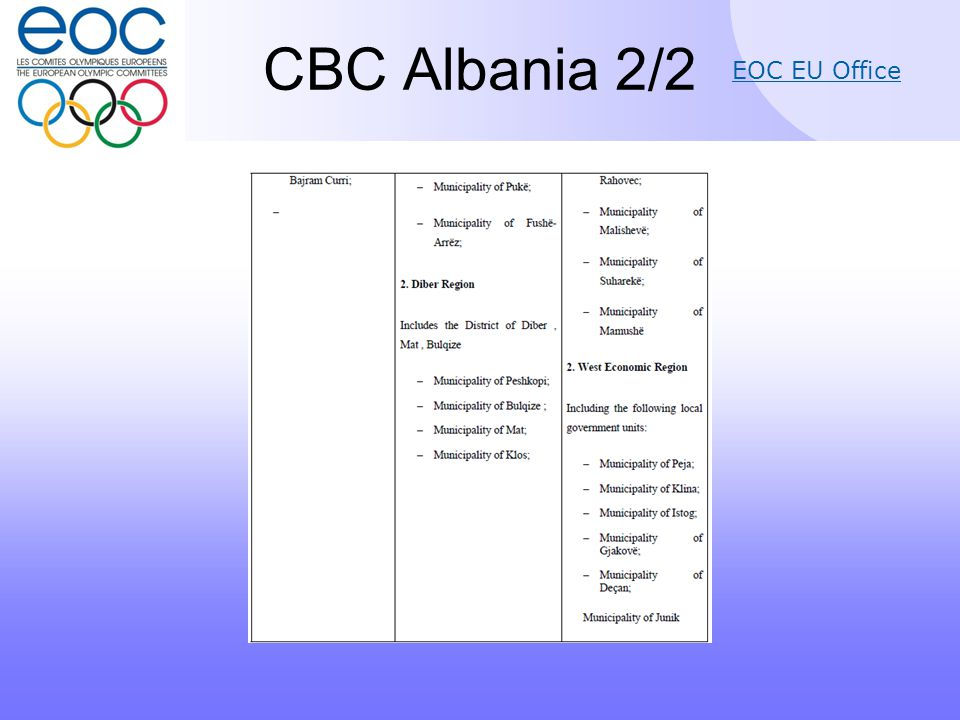 EOC EU Office CBC Albania 2/2