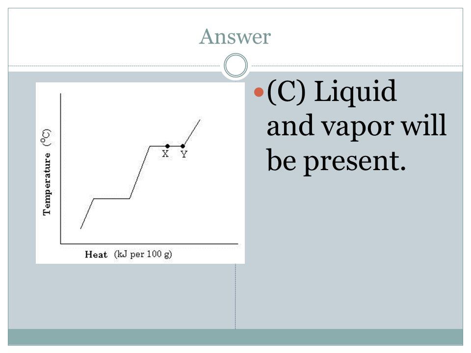Answer (C) Liquid and vapor will be present.