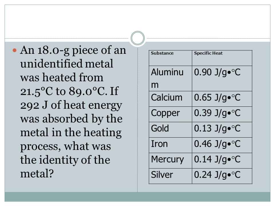 An 18.0-g piece of an unidentified metal was heated from 21.5°C to 89.0°C. If 292 J of heat energy was absorbed by the metal in the heating process, w
