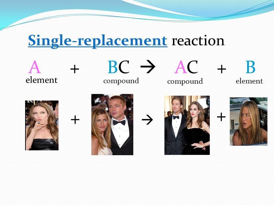 Single-replacement reaction A + BC  AC + B element compound element compound  + +