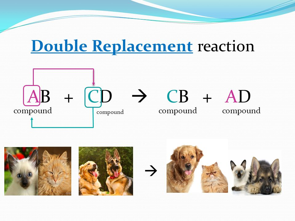 Double Replacement reaction AB + CD  CB + AD compound 