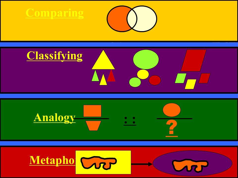 c Comparing Classifying Analogy Metaphor : ?