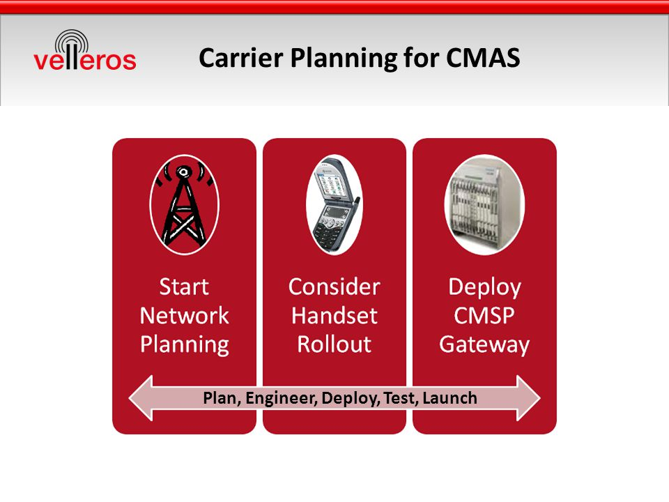 Carrier Planning for CMAS Plan, Engineer, Deploy, Test, Launch