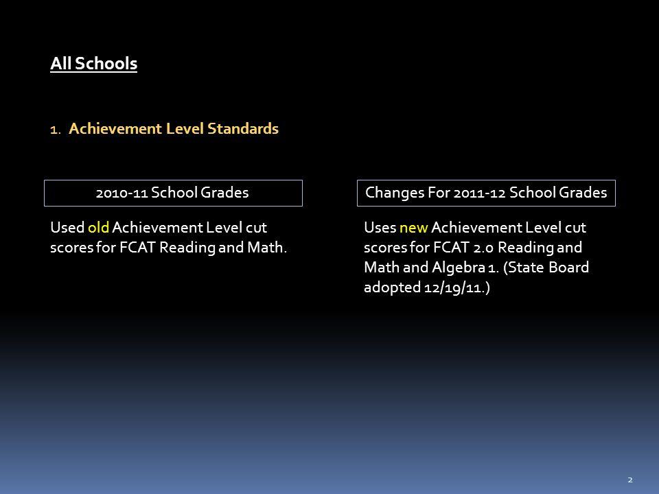2 1. Achievement Level Standards All Schools 2010-11 School GradesChanges For 2011-12 School Grades Used old Achievement Level cut scores for FCAT Rea