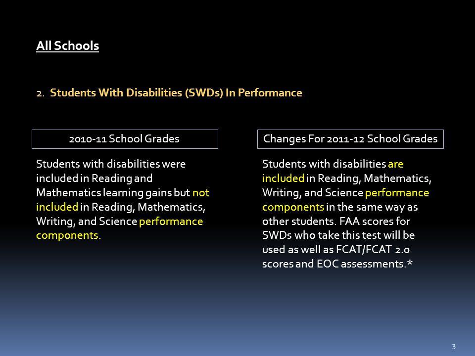 3 2. Students With Disabilities (SWDs) In Performance All Schools 2010-11 School GradesChanges For 2011-12 School Grades Students with disabilities we