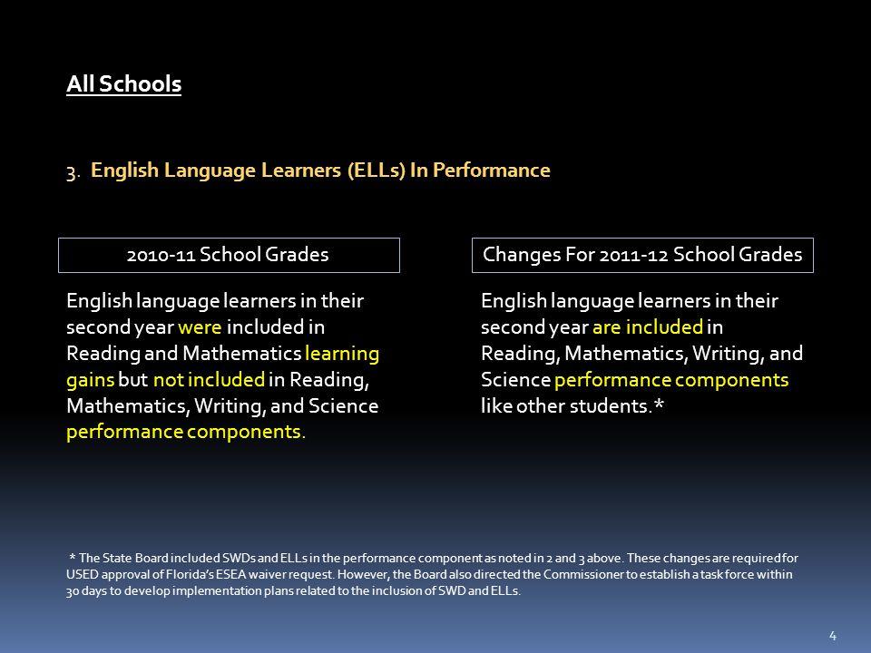 4 3. English Language Learners (ELLs) In Performance All Schools 2010-11 School GradesChanges For 2011-12 School Grades English language learners in t